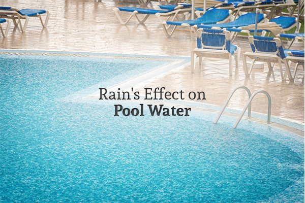 "A picture of a pool and pool deck during a rain storm with the words ""Rain"