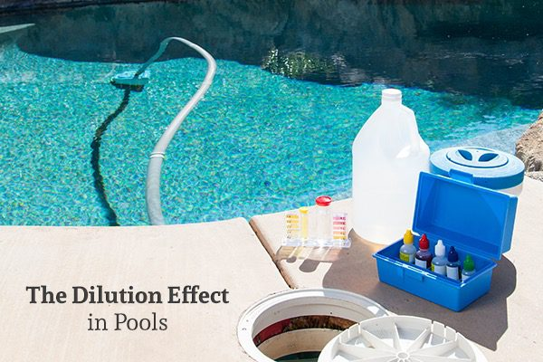 Cleaning chemicals are sitting next to a pool with the words, The dilution effect in pools.