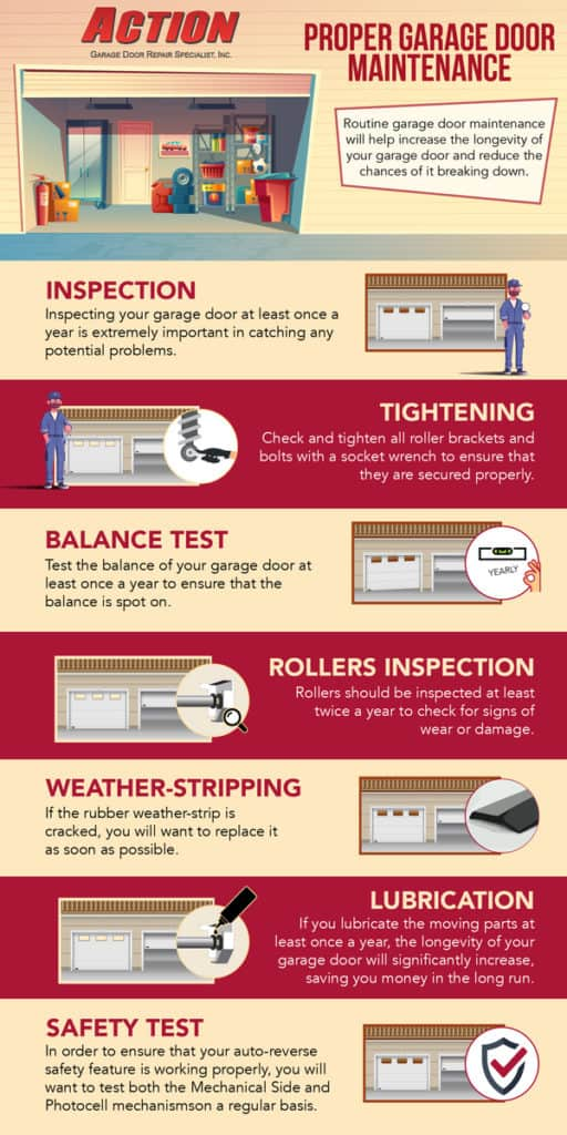 Ingographic listing 7 important steps to routine garage door maintenance