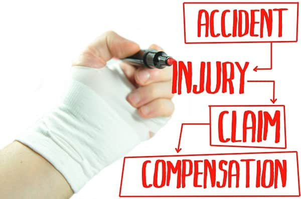 A Flow Chart shows the Personal injury claim process