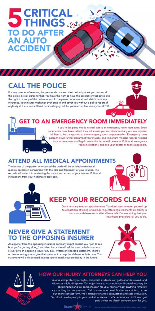 Infographic with car accident images and 5 tips for what to do after an auto accident