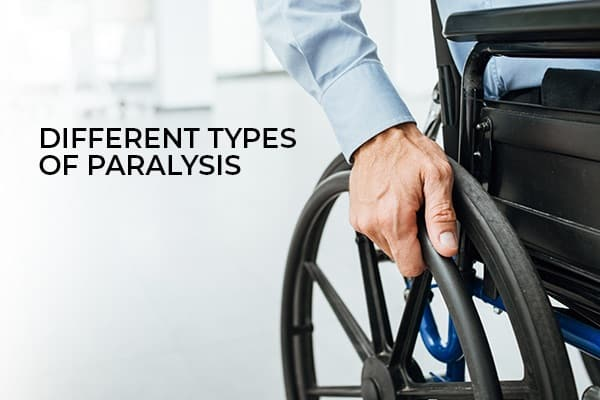A man in a wheel chair with the words, different types of paralysis.