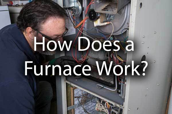 """A man checking a furnace with the words, """"How Does a Furnace Work?"""""""